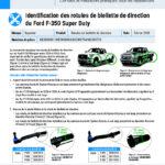 MI-20-003-01-01-F-2005-2016-Ford-F-350-Super-Duty-Tie-Rod-End-Identification