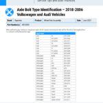 Axle-Bolt-Type-Identification-–-2018-2006-Volkswagen-and-Audi-Vehicles-EN