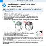 Best-Practices-–-CamberCaster-Sleeve-EN