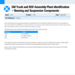 GM-Truck-and-SUV-Assembly-Plant-Identification-–-Steering-and-Suspension-Components-EN