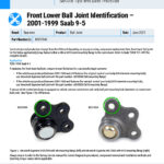 Front-Lower-Ball-Joint-Identification–2001-1999-Saab-9-5_EN