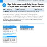Major-Design-Improvement-Dodge-Ram-and-Durango-Chrysler-Aspen-Front-Upper-and-Lower-Control-Arms-EN