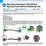Major-Design-Improvement-2005-2000-Ford-Super-Duty-Truck-SUV-Front-Stabilizer-Bar-Links-EN