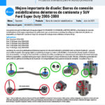 Major-Design-Improvement-2005-2000-Ford-Super-Duty-Truck-SUV-Front-Stabilizer-Bar-Links-ES