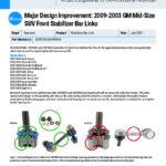 Major-Design-Improvement-2009-2003-GM-Mid-Size-SUV-Front-Stabilizer-Bar-Links-EN