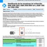 Steering-Linkage-Identification-2008-2003-RAM-25003500-4×4-2008-2006-RAM-1500-4×4-ES