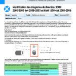 Steering-Linkage-Identification-2008-2003-RAM-25003500-4×4-2008-2006-RAM-1500-4×4-FR